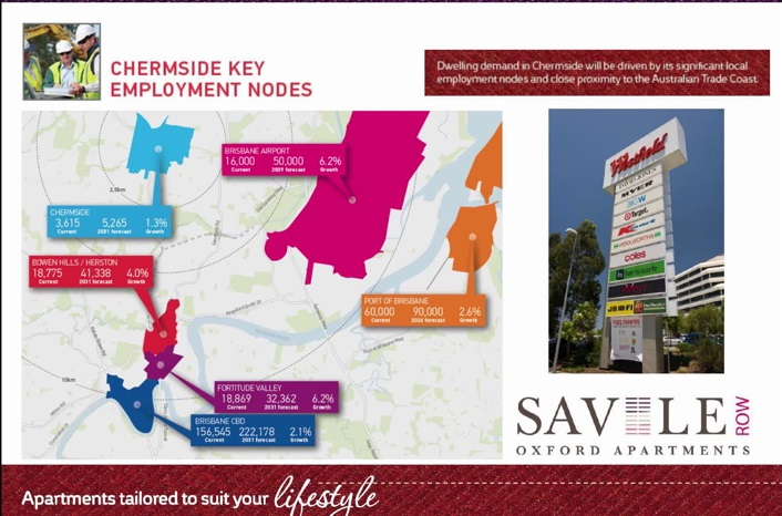 Chermside Kei Employment Nodes